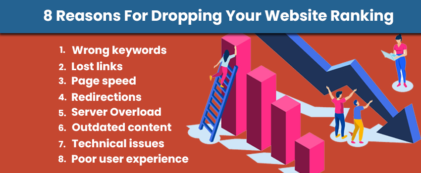 8 Reasons For Dropping Your Website Ranking